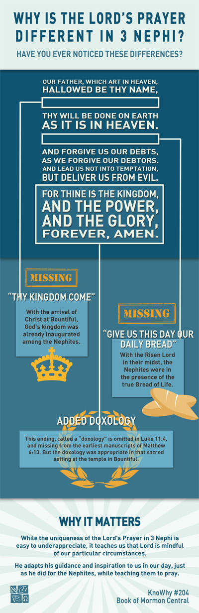 Infographic on the Lord's Prayer in the New Testament and Book of Mormon
