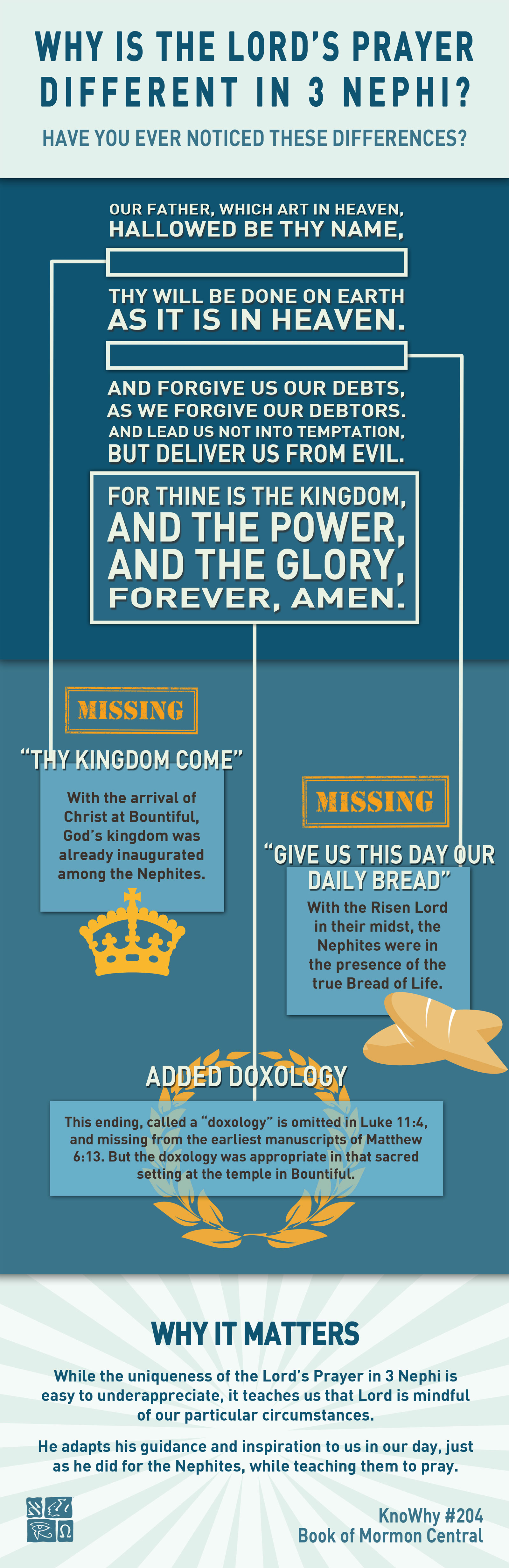 Infographic explaining the differences in the Lord's Prayer. Image by Book of Mormon Central.