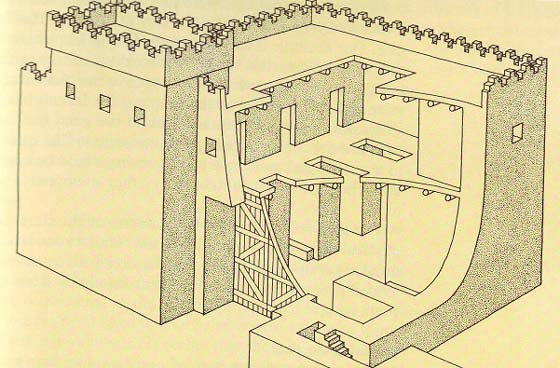 Illustration of a city gate found at the ancient site of Gezer. City gates in ancient Israel often had levels of chambers and could be used as meeting places. Image via larrryavisbrown.homestead.com