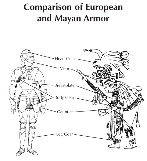 Illustration of Mayan Armor from Charting the Book of Mormon.