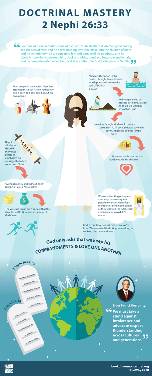 Doctrinal Mastery infographic