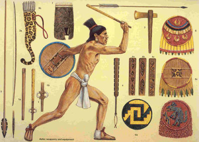 Illustration of Meroamerican weapons including the dart, spear, atlatl, bow, and arrow