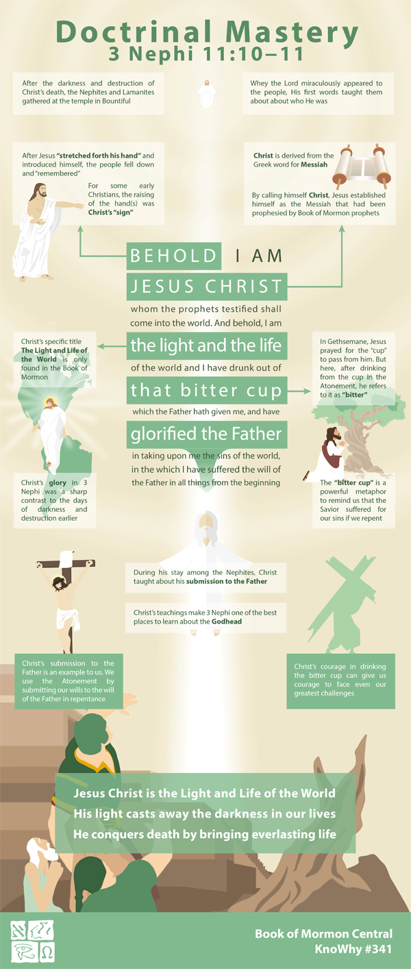 Doctrinal Mastery 3 Nephi 11:10–11 Infographic by Book of Mormon Central