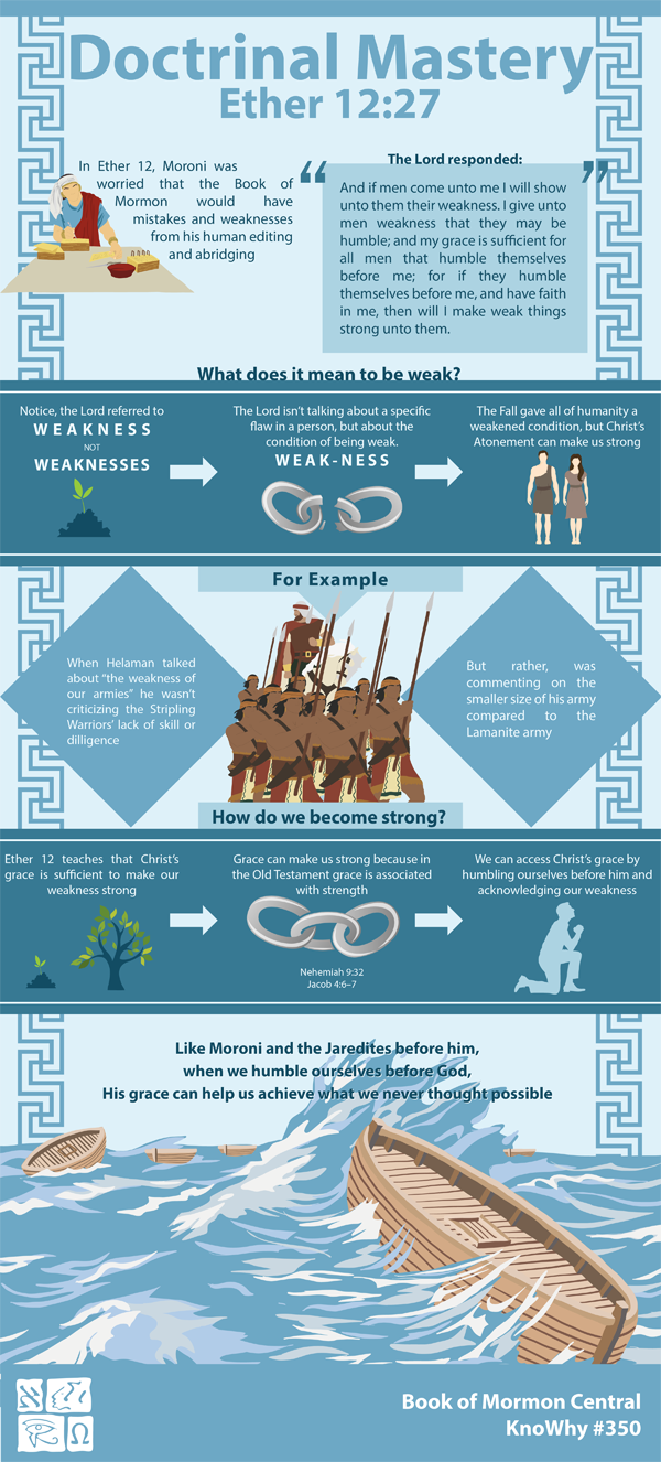 Doctrinal Mastery Ether 12:27 Infographic by Book of Mormon Central