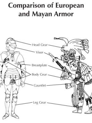 Comparison of European and Mayan Armor