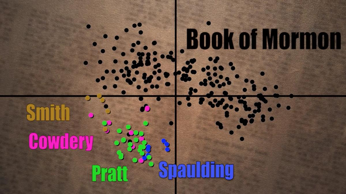 Chart comparing the voice of the Book of Mormon with that of 19th century candidates